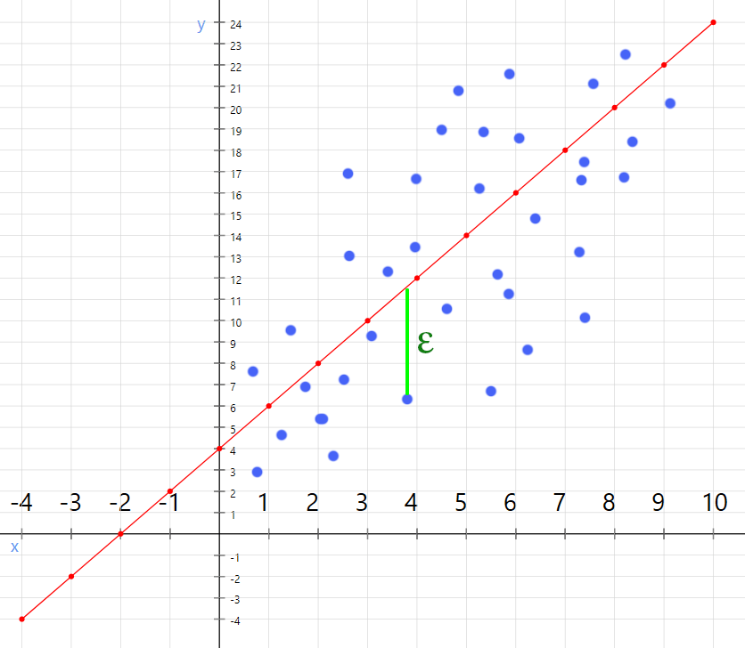 Example plot with data included
