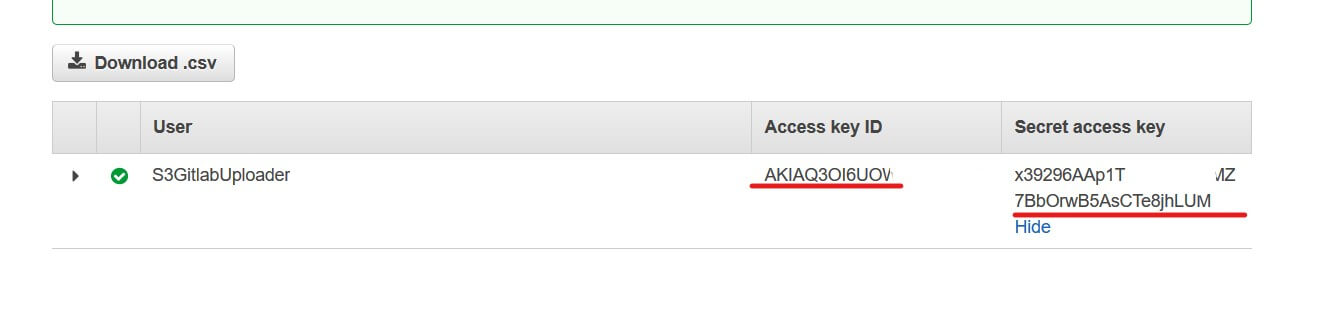 AWS user access keys